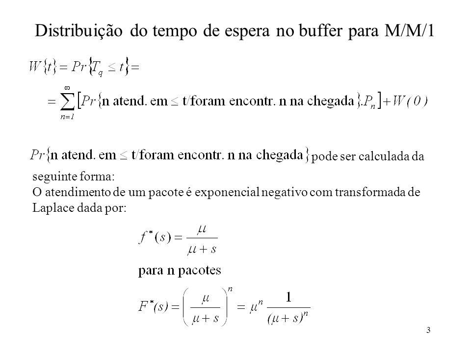 3 Distribuição do tempo de espera no buffer para M/M/1 pode ser calculada da seguinte forma: O atendimento de um pacote é exponencial negativo com transformada de Laplace dada por: