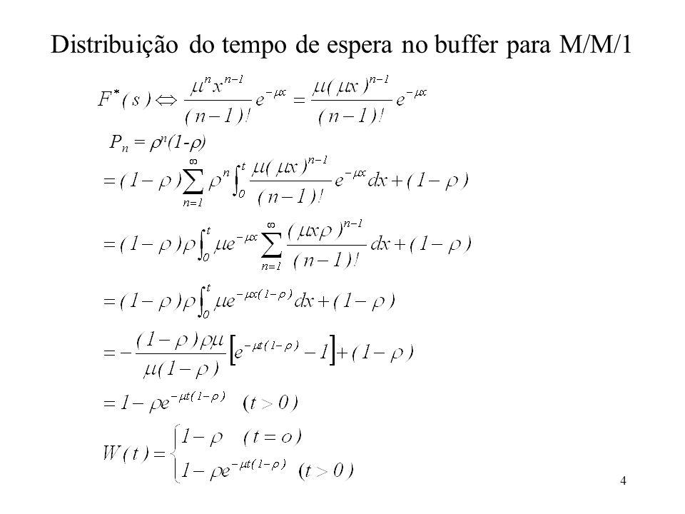 4 Distribuição do tempo de espera no buffer para M/M/1 P n = n (1- )