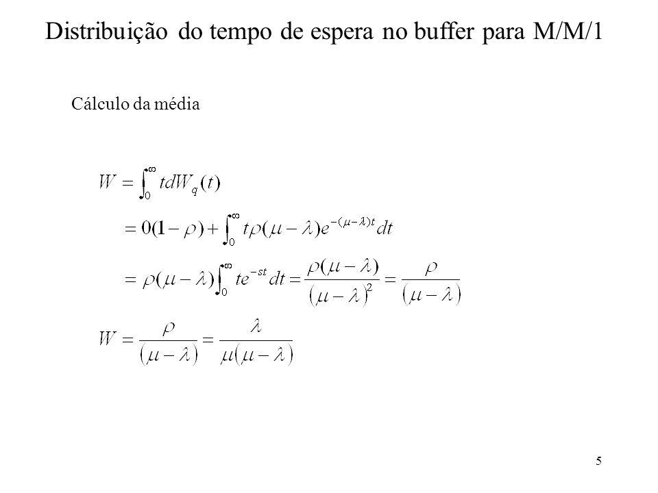5 Distribuição do tempo de espera no buffer para M/M/1 Cálculo da média