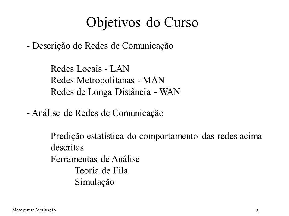 2 Motoyama: Motivação Objetivos do Curso - Descrição de Redes de Comunicação Redes Locais - LAN Redes Metropolitanas - MAN Redes de Longa Distância -