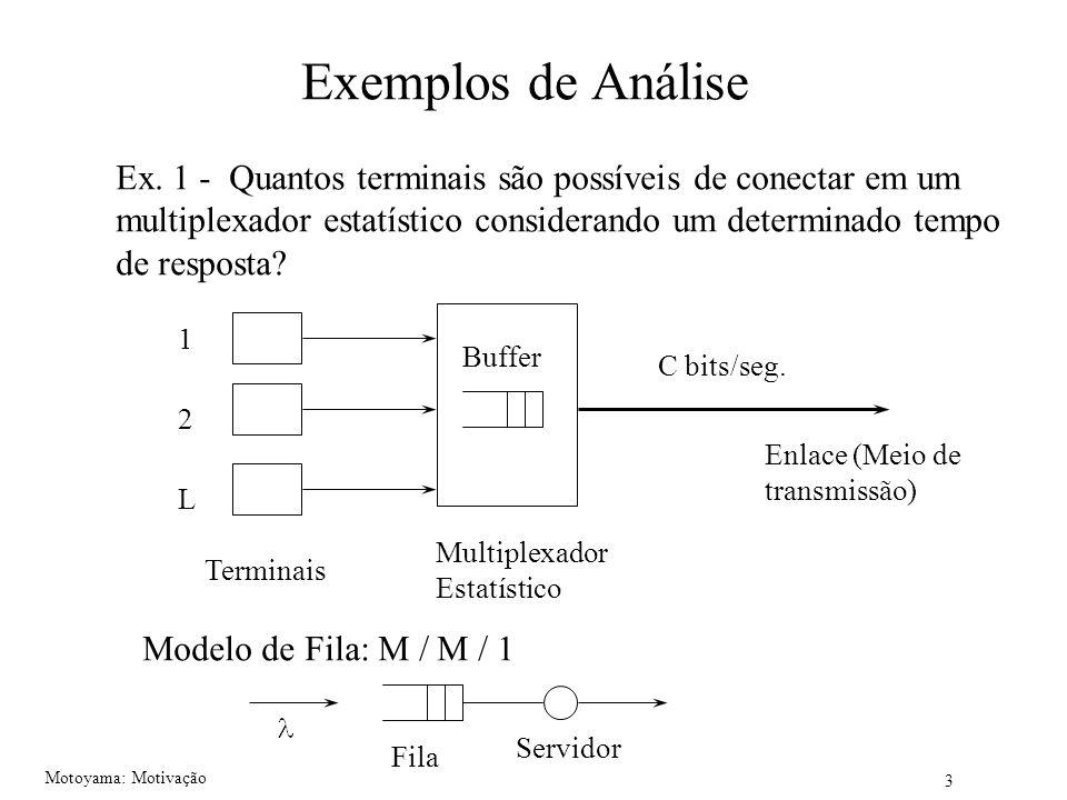 3 Motoyama: Motivação Exemplos de Análise Ex. 1 - Quantos terminais são possíveis de conectar em um multiplexador estatístico considerando um determin