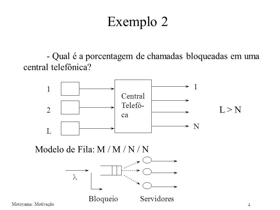 4 Motoyama: Motivação Exemplo 2 - Qual é a porcentagem de chamadas bloqueadas em uma central telefônica? 1 2 L 1 N Central Telefô- ca L > N Modelo de