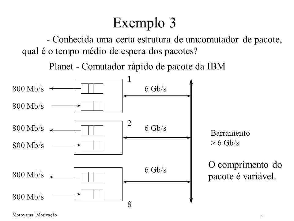 5 Motoyama: Motivação Exemplo 3 - Conhecida uma certa estrutura de umcomutador de pacote, qual é o tempo médio de espera dos pacotes? 800 Mb/s 6 Gb/s