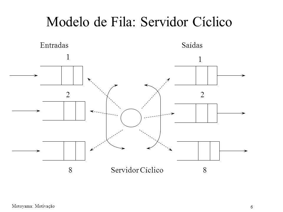 6 Motoyama: Motivação Modelo de Fila: Servidor Cíclico 1 2 8 1 2 8 EntradasSaídas Servidor Cíclico