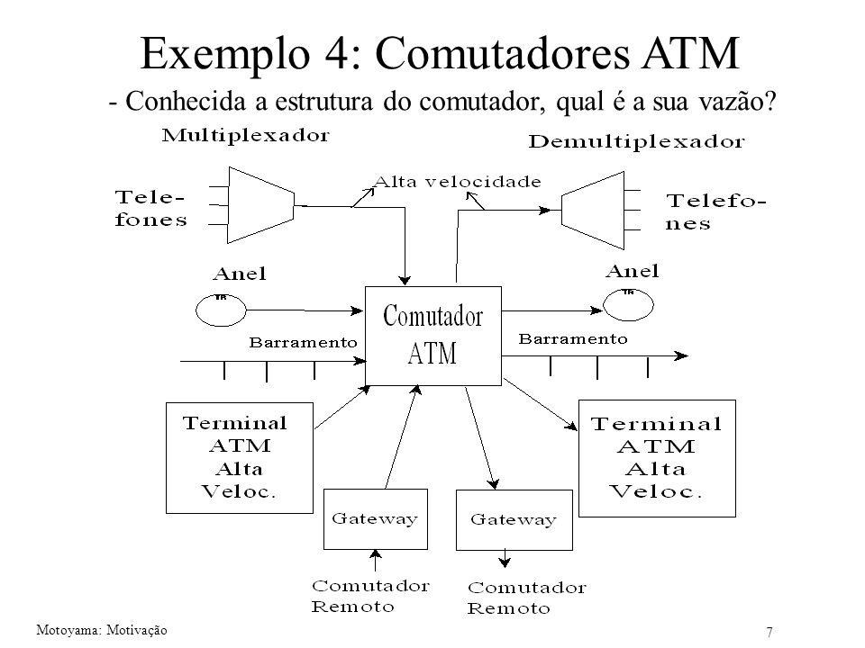 7 Motoyama: Motivação Exemplo 4: Comutadores ATM - Conhecida a estrutura do comutador, qual é a sua vazão?