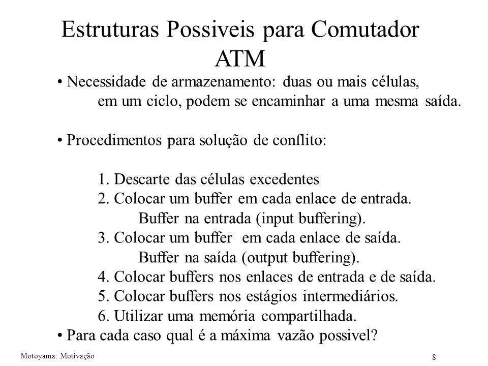 8 Motoyama: Motivação Estruturas Possiveis para Comutador ATM Necessidade de armazenamento: duas ou mais células, em um ciclo, podem se encaminhar a u