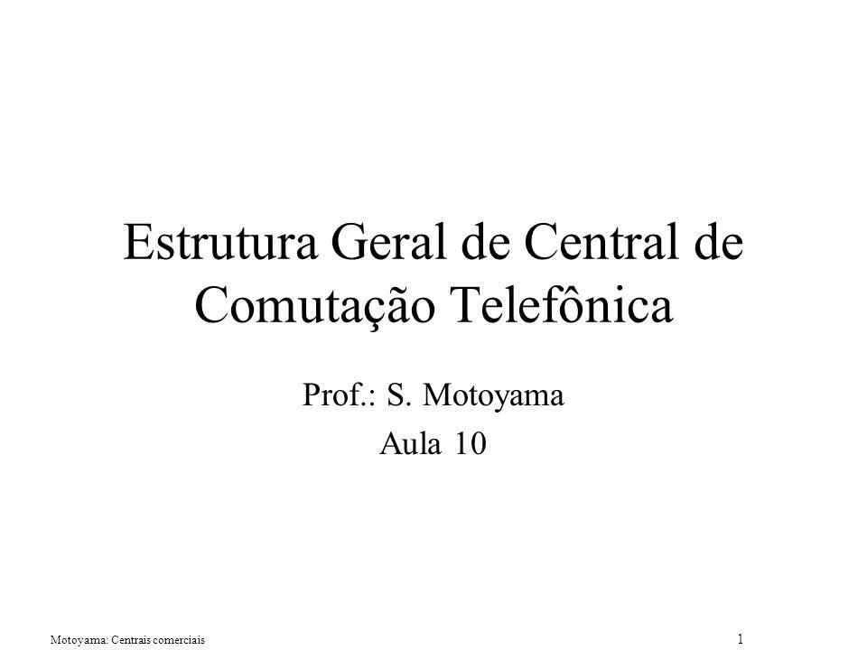 Motoyama: Centrais comerciais 1 Estrutura Geral de Central de Comutação Telefônica Prof.: S.
