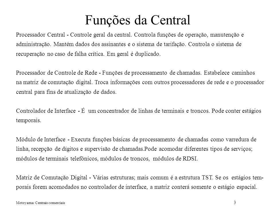 Motoyama: Centrais comerciais 3 Funções da Central Processador Central - Controle geral da central.