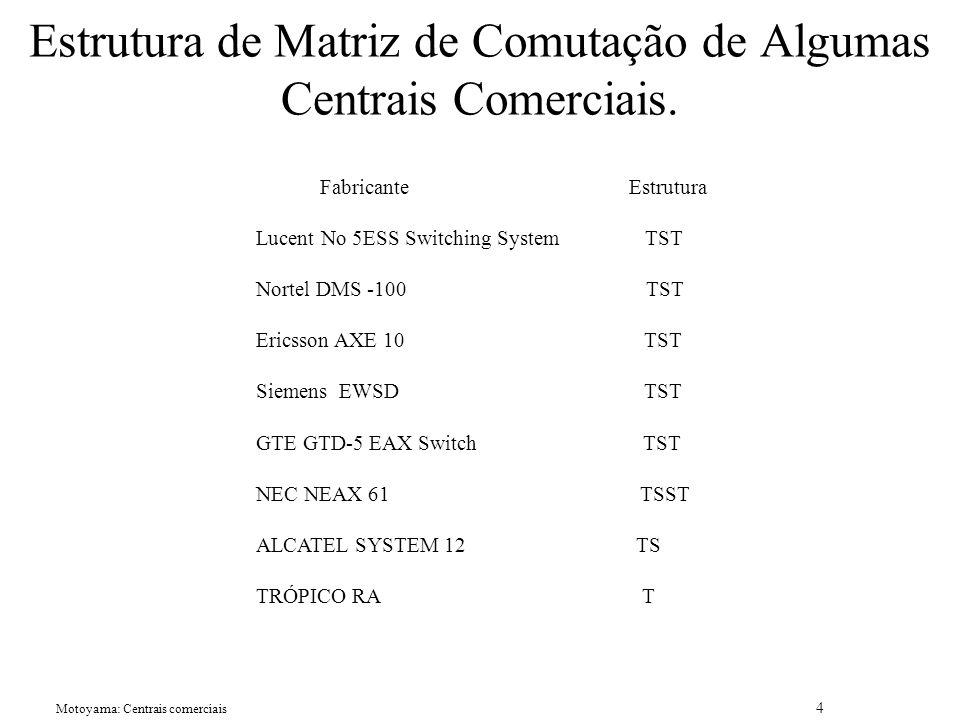 Motoyama: Centrais comerciais 4 Estrutura de Matriz de Comutação de Algumas Centrais Comerciais.