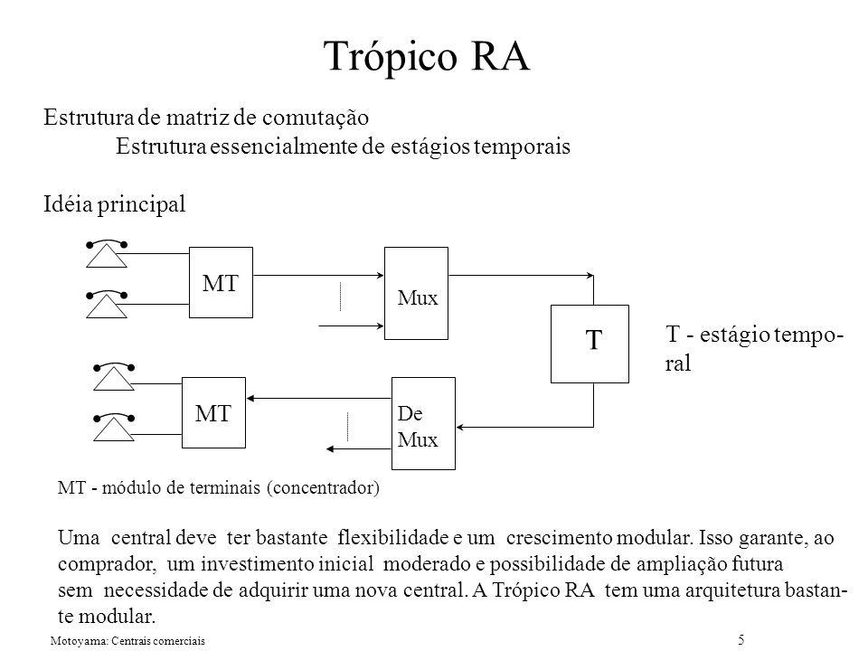 Motoyama: Centrais comerciais 5 Trópico RA Estrutura de matriz de comutação Estrutura essencialmente de estágios temporais Idéia principal T Mux De Mux MT MT - módulo de terminais (concentrador) T - estágio tempo- ral Uma central deve ter bastante flexibilidade e um crescimento modular.