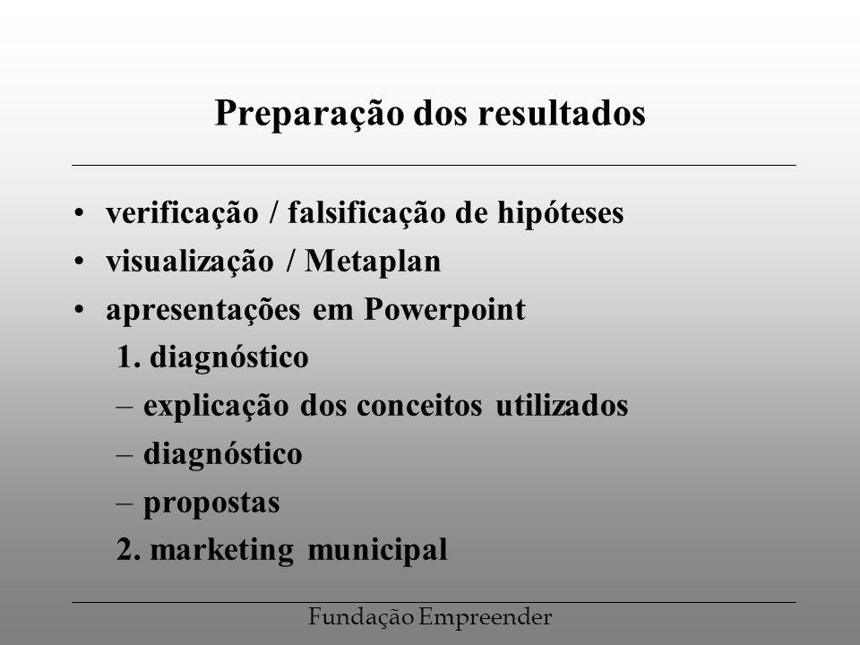 Fundação Empreender Preparação dos resultados verificação / falsificação de hipóteses visualização / Metaplan apresentações em Powerpoint 1. diagnósti