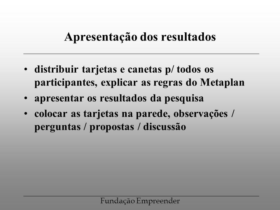 Fundação Empreender Apresentação dos resultados distribuir tarjetas e canetas p/ todos os participantes, explicar as regras do Metaplan apresentar os