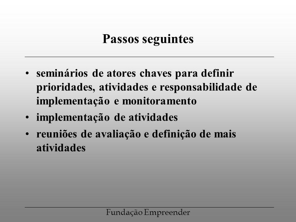 Fundação Empreender Passos seguintes seminários de atores chaves para definir prioridades, atividades e responsabilidade de implementação e monitorame