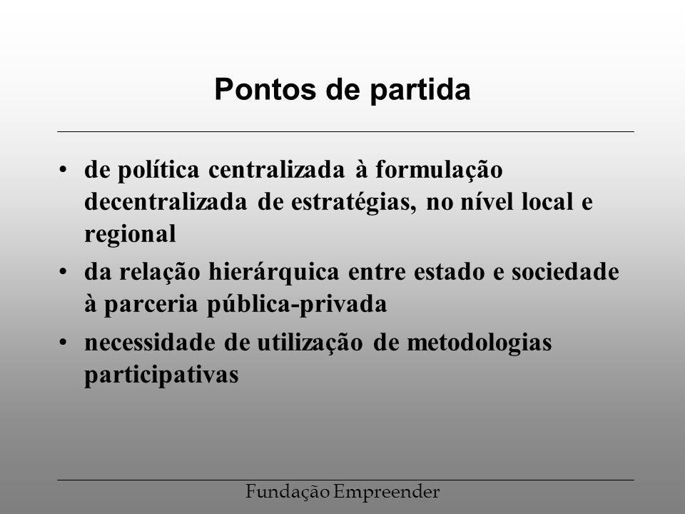 Fundação Empreender Pontos de partida de política centralizada à formulação decentralizada de estratégias, no nível local e regional da relação hierár