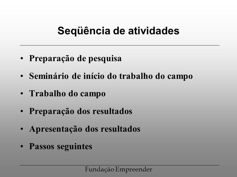Fundação Empreender Seqüência de atividades Preparação de pesquisa Seminário de início do trabalho do campo Trabalho do campo Preparação dos resultado