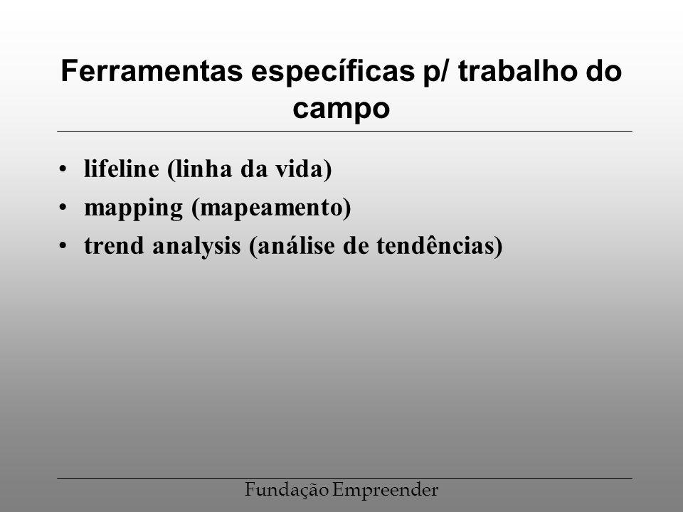 Fundação Empreender Ferramentas específicas p/ trabalho do campo lifeline (linha da vida) mapping (mapeamento) trend analysis (análise de tendências)