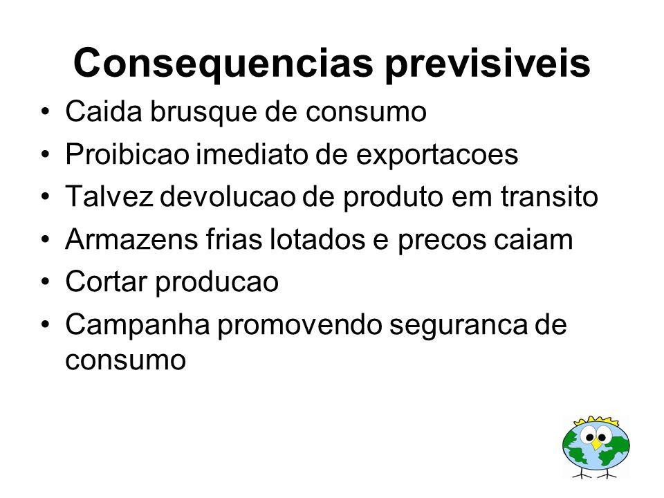 Consequencias previsiveis Caida brusque de consumo Proibicao imediato de exportacoes Talvez devolucao de produto em transito Armazens frias lotados e