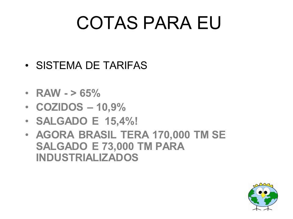 COTAS PARA EU SISTEMA DE TARIFAS RAW - > 65% COZIDOS – 10,9% SALGADO E 15,4%! AGORA BRASIL TERA 170,000 TM SE SALGADO E 73,000 TM PARA INDUSTRIALIZADO
