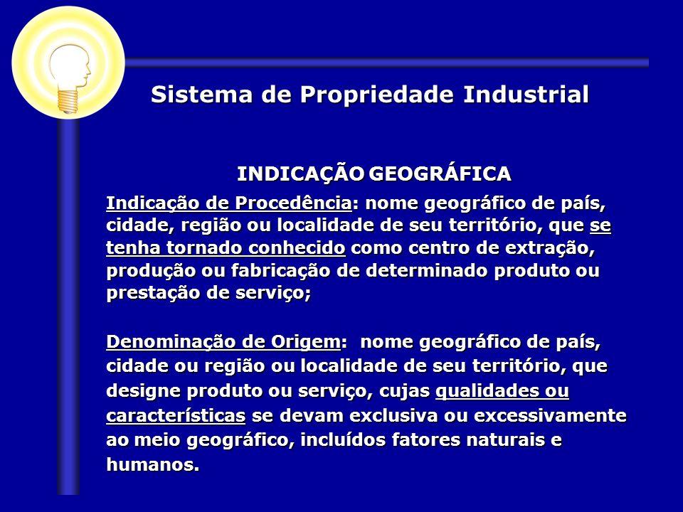 Sistema de Propriedade Industrial INDICAÇÃO GEOGRÁFICA Indicação de Procedência: nome geográfico de país, cidade, região ou localidade de seu territór