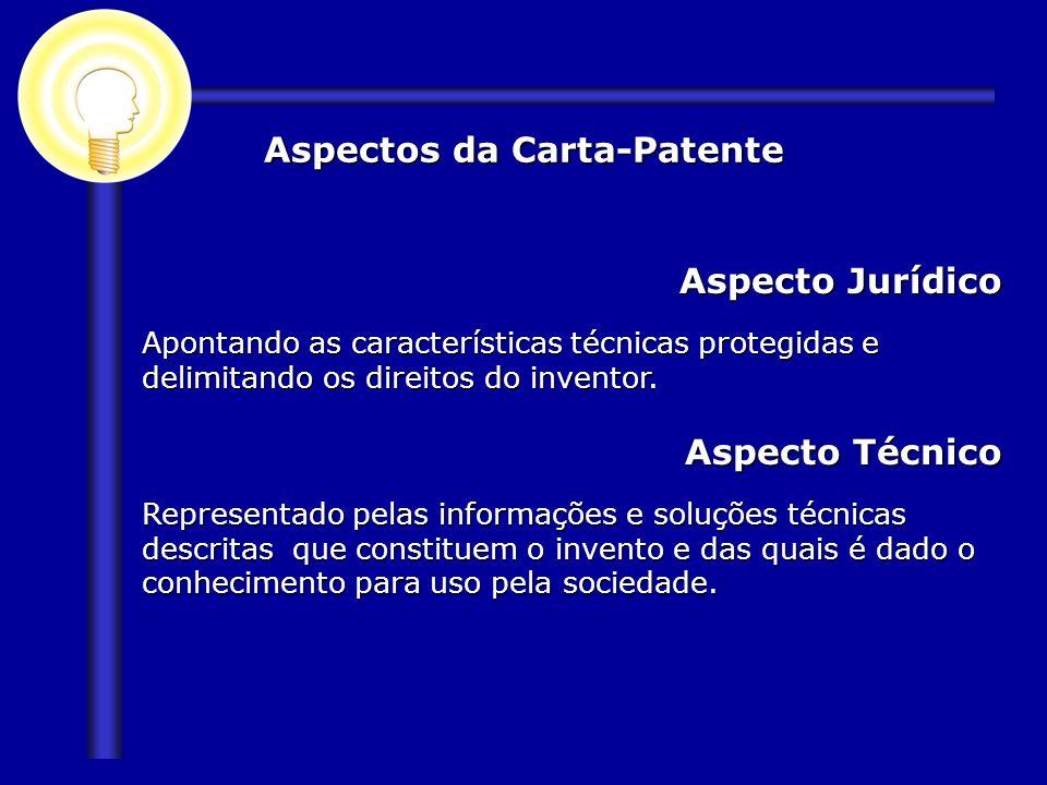 Aspectos da Carta-Patente Aspecto Jurídico Apontando as características técnicas protegidas e delimitando os direitos do inventor. Aspecto Técnico Rep