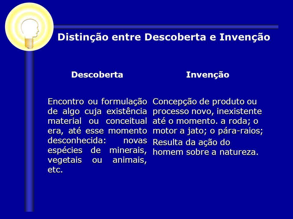 Distinção entre Descoberta e Invenção Concepção de produto ou processo novo, inexistente até o momento. a roda; o motor a jato; o pára-raios; Resulta