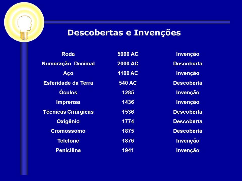 Descobertas e Invenções Invenção1941Penicilina Invenção1876Telefone Descoberta1875Cromossomo Descoberta1774Oxigênio Descoberta1536Técnicas Cirúrgicas