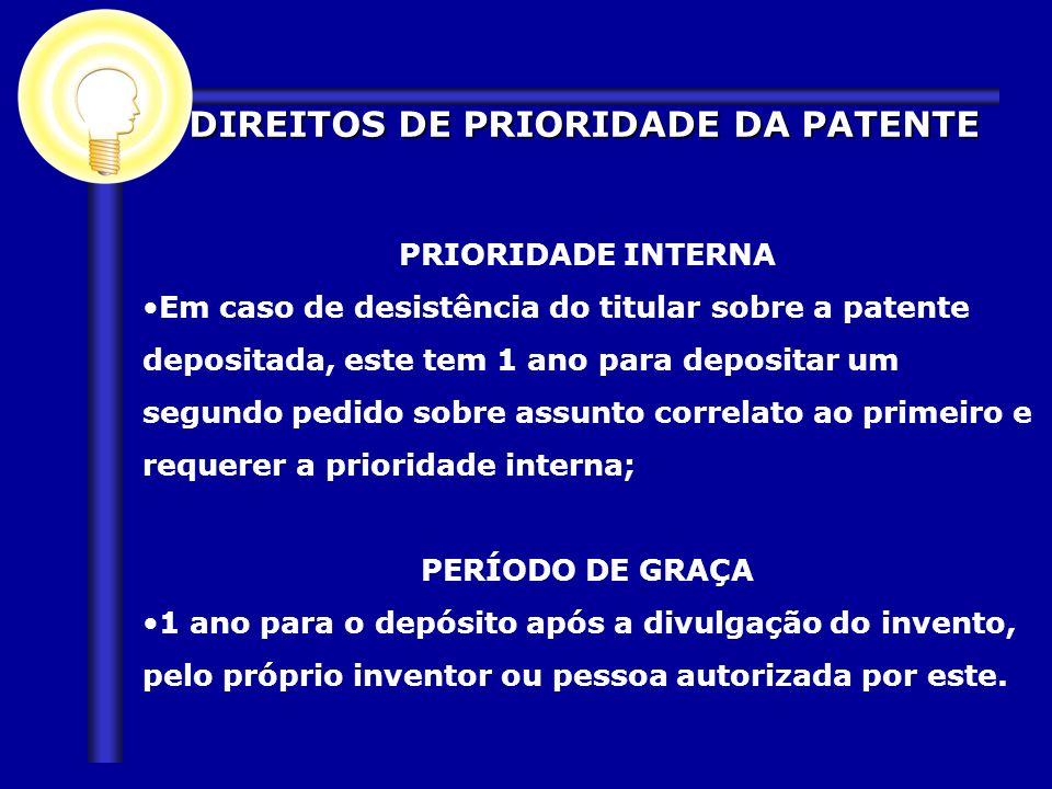 PRIORIDADE INTERNA Em caso de desistência do titular sobre a patente depositada, este tem 1 ano para depositar um segundo pedido sobre assunto correla