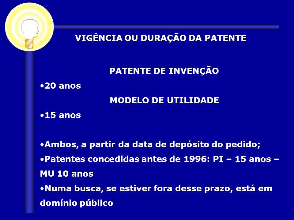 PATENTE DE INVENÇÃO 20 anos MODELO DE UTILIDADE 15 anos Ambos, a partir da data de depósito do pedido; Patentes concedidas antes de 1996: PI – 15 anos