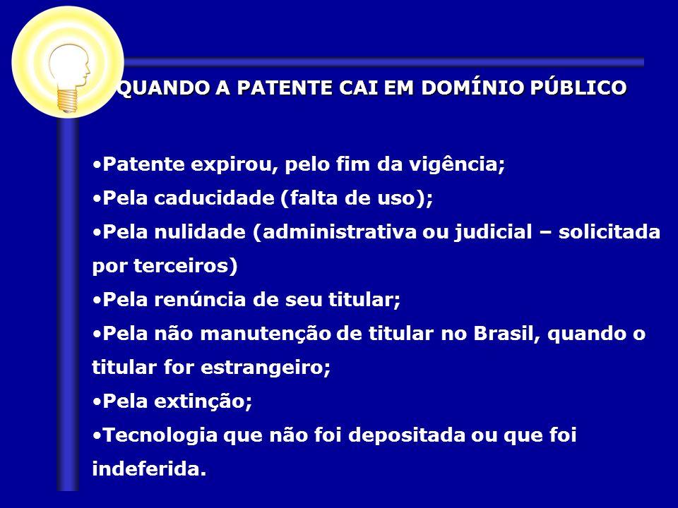 Patente expirou, pelo fim da vigência; Pela caducidade (falta de uso); Pela nulidade (administrativa ou judicial – solicitada por terceiros) Pela renú