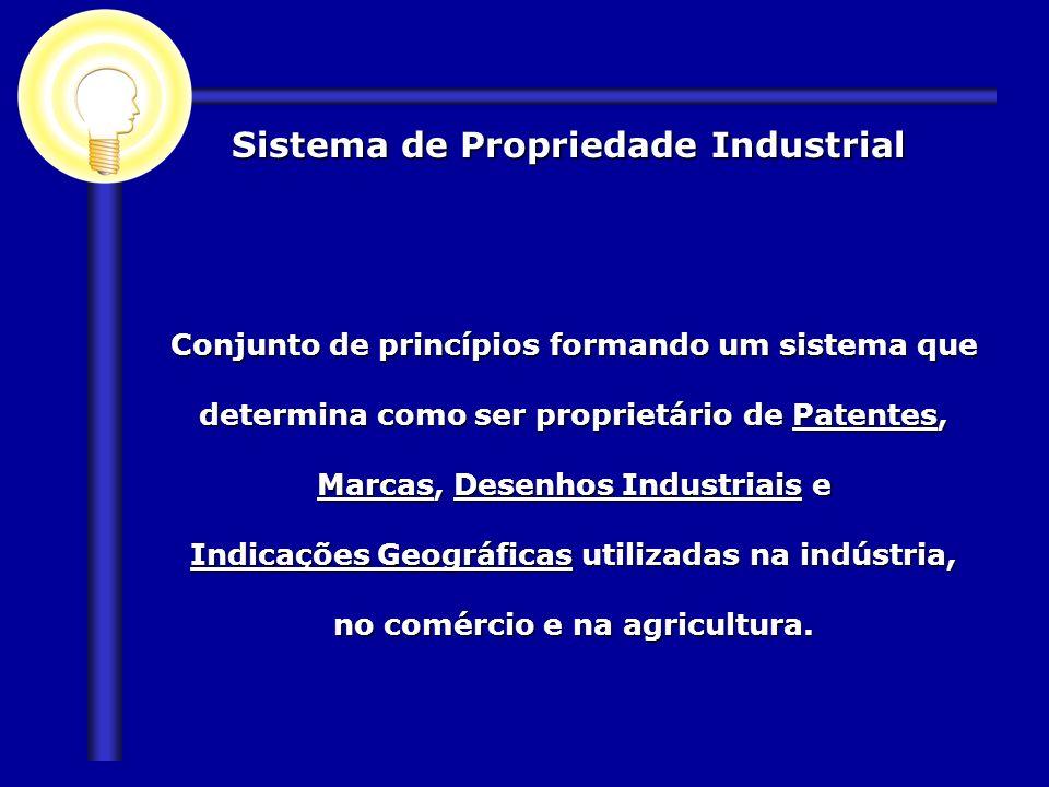 Sistema de Propriedade Industrial Conjunto de princípios formando um sistema que determina como ser proprietário de Patentes, Marcas, Desenhos Industr