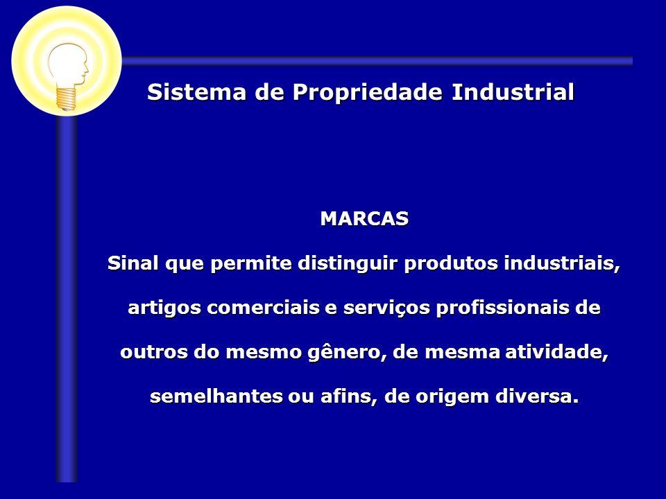 Sistema de Propriedade Industrial MARCAS Sinal que permite distinguir produtos industriais, artigos comerciais e serviços profissionais de outros do m
