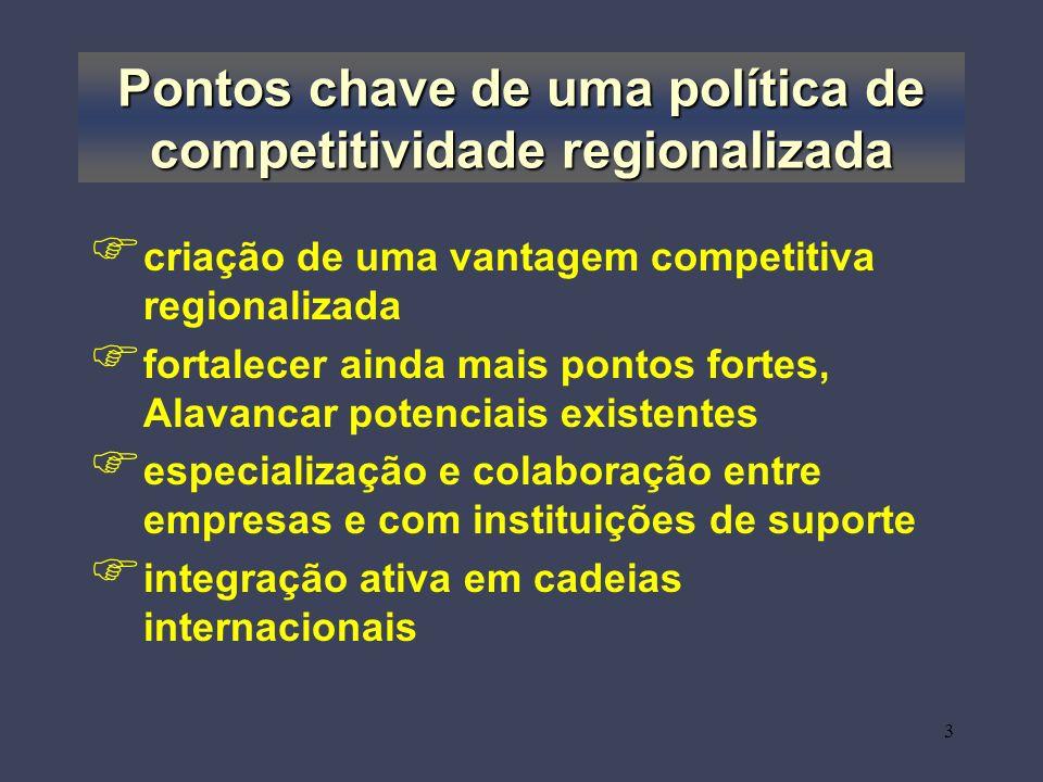 3 Pontos chave de uma política de competitividade regionalizada criação de uma vantagem competitiva regionalizada fortalecer ainda mais pontos fortes,