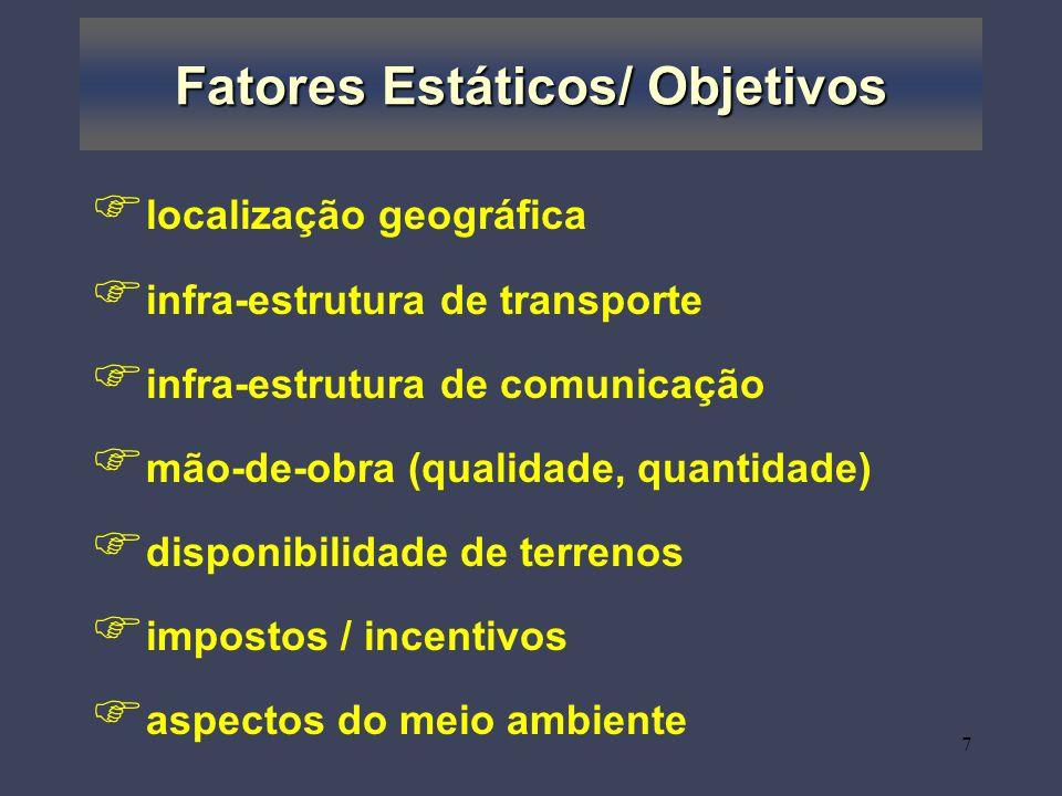 7 Fatores Estáticos/ Objetivos localização geográfica infra-estrutura de transporte infra-estrutura de comunicação mão-de-obra (qualidade, quantidade) disponibilidade de terrenos impostos / incentivos aspectos do meio ambiente