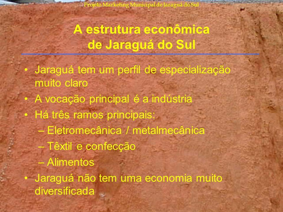 Projeto Marketing Municipal de Jaraguá do Sul A estrutura econômica de Jaraguá do Sul Jaraguá tem um perfil de especialização muito claro A vocação pr