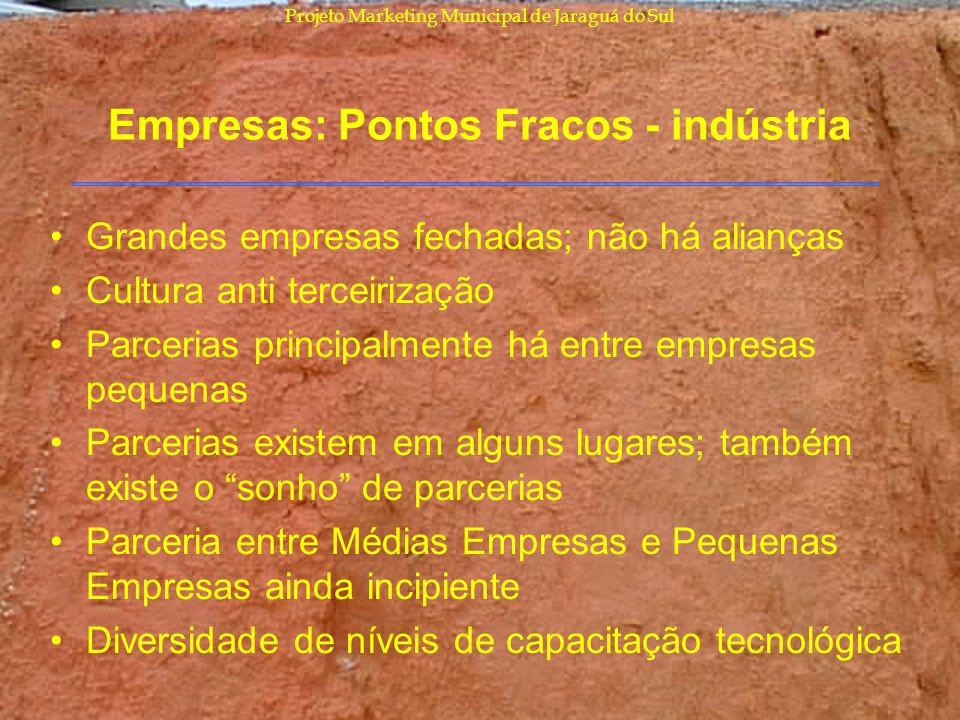 Projeto Marketing Municipal de Jaraguá do Sul Empresas: Pontos Fracos - indústria Grandes empresas fechadas; não há alianças Cultura anti terceirizaçã