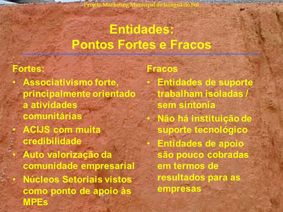 Projeto Marketing Municipal de Jaraguá do Sul Entidades: Pontos Fortes e Fracos Fortes: Associativismo forte, principalmente orientado a atividades co