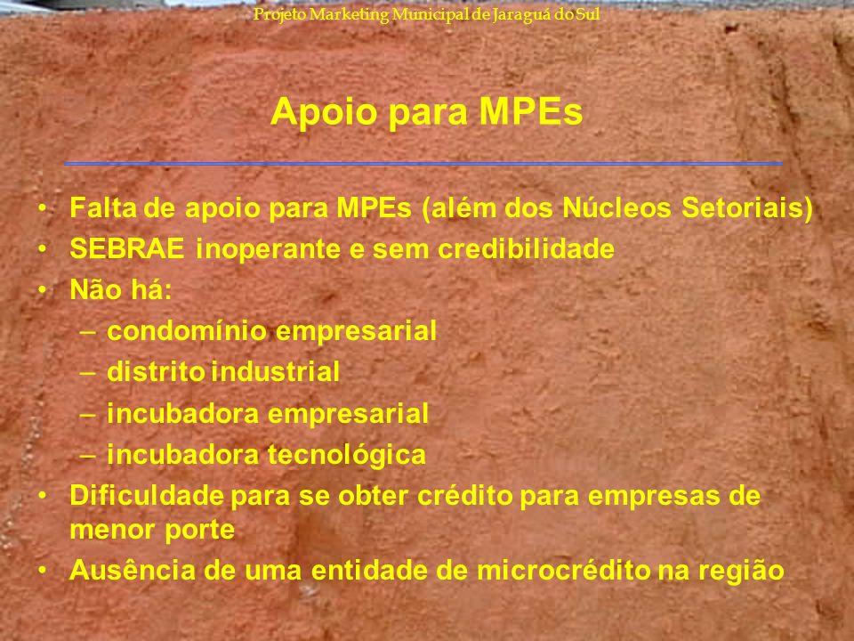 Projeto Marketing Municipal de Jaraguá do Sul Apoio para MPEs Falta de apoio para MPEs (além dos Núcleos Setoriais) SEBRAE inoperante e sem credibilid