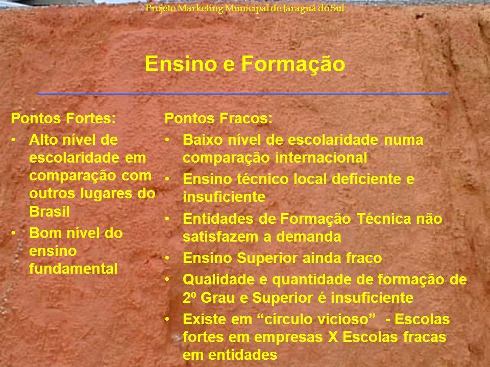 Projeto Marketing Municipal de Jaraguá do Sul Ensino e Formação Pontos Fortes: Alto nível de escolaridade em comparação com outros lugares do Brasil B