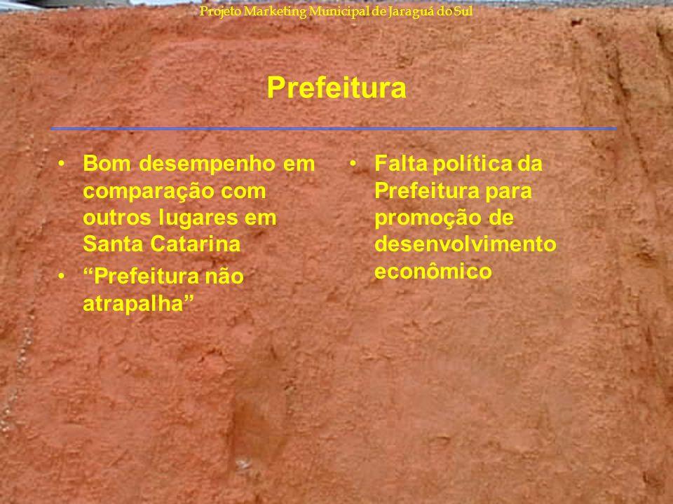 Projeto Marketing Municipal de Jaraguá do Sul Prefeitura Bom desempenho em comparação com outros lugares em Santa Catarina Prefeitura não atrapalha Fa