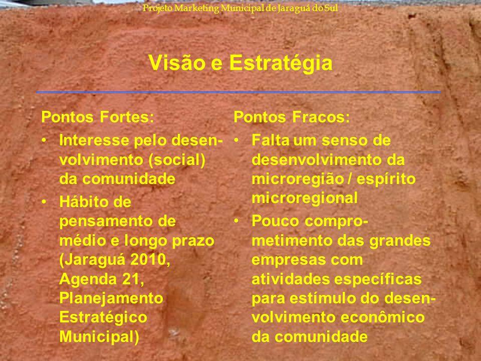 Projeto Marketing Municipal de Jaraguá do Sul Visão e Estratégia Pontos Fortes: Interesse pelo desen- volvimento (social) da comunidade Hábito de pens