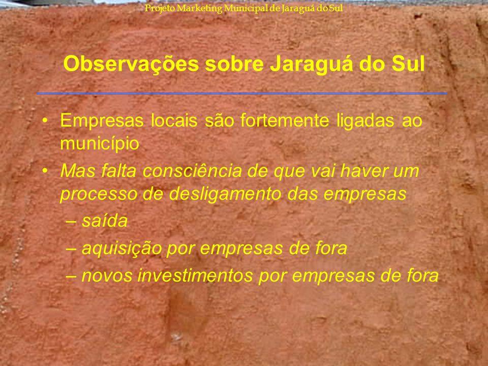 Projeto Marketing Municipal de Jaraguá do Sul Observações sobre Jaraguá do Sul Empresas locais são fortemente ligadas ao município Mas falta consciênc