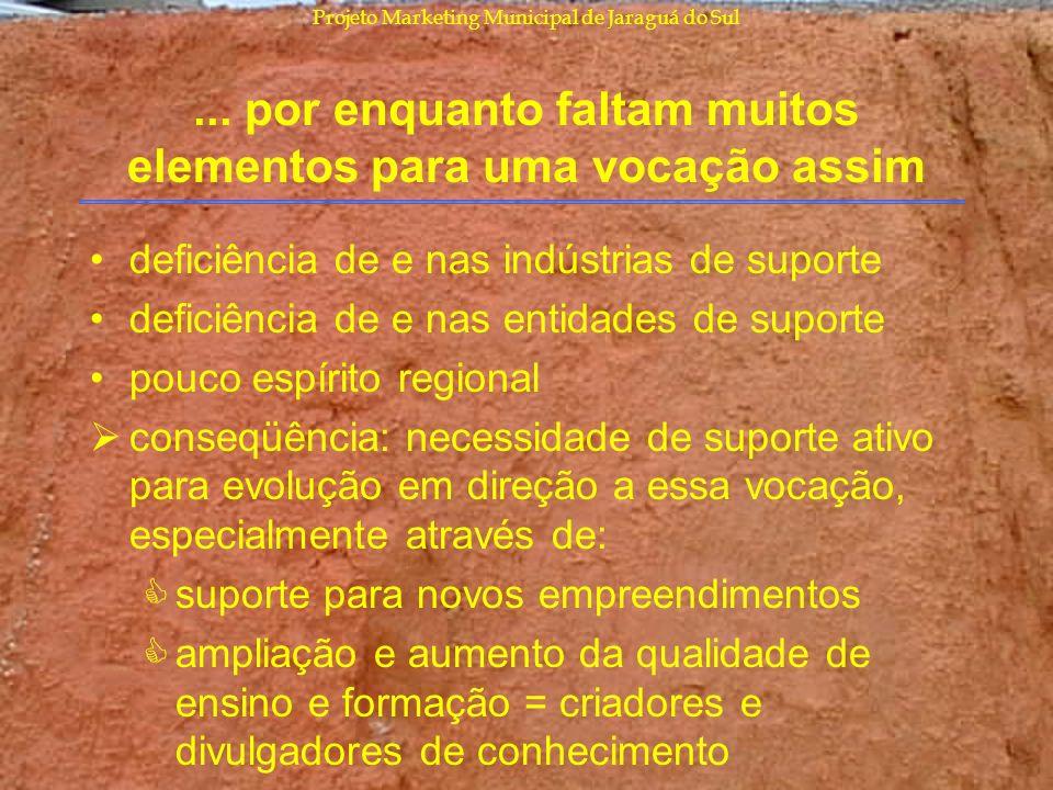 Projeto Marketing Municipal de Jaraguá do Sul... por enquanto faltam muitos elementos para uma vocação assim deficiência de e nas indústrias de suport
