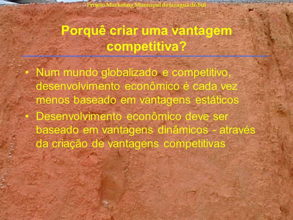 Projeto Marketing Municipal de Jaraguá do Sul Porquê criar uma vantagem competitiva? Num mundo globalizado e competitivo, desenvolvimento econômico é