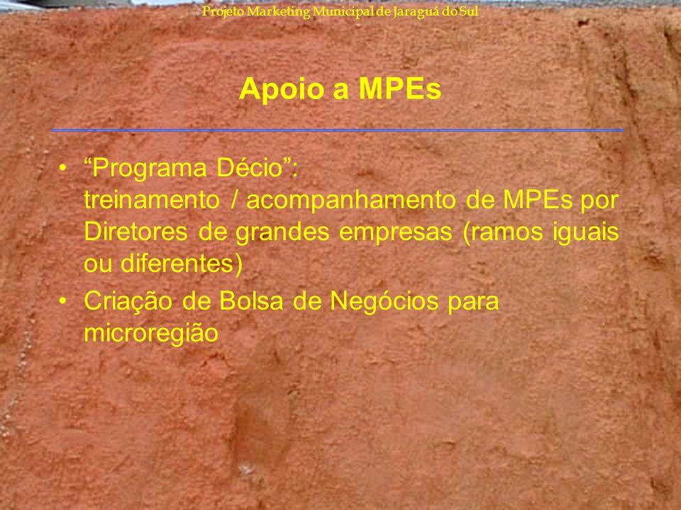Projeto Marketing Municipal de Jaraguá do Sul Apoio a MPEs Programa Décio: treinamento / acompanhamento de MPEs por Diretores de grandes empresas (ram