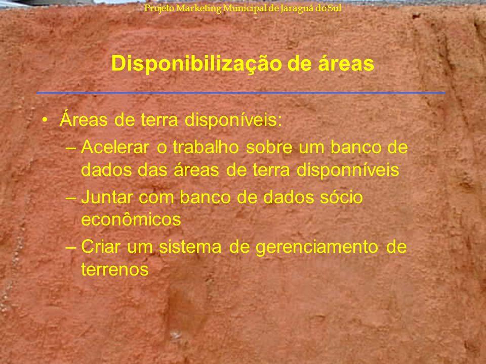 Projeto Marketing Municipal de Jaraguá do Sul Disponibilização de áreas Áreas de terra disponíveis: –Acelerar o trabalho sobre um banco de dados das á