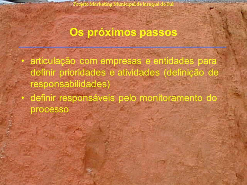 Projeto Marketing Municipal de Jaraguá do Sul Os próximos passos articulação com empresas e entidades para definir prioridades e atividades (definição