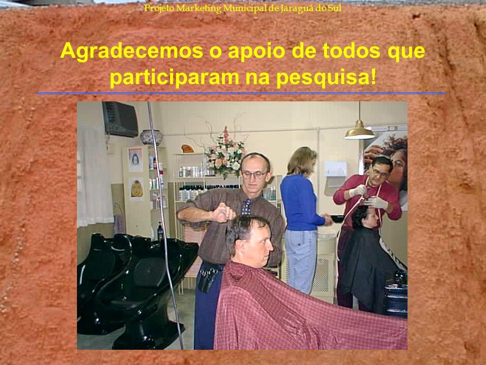 Projeto Marketing Municipal de Jaraguá do Sul Agradecemos o apoio de todos que participaram na pesquisa!