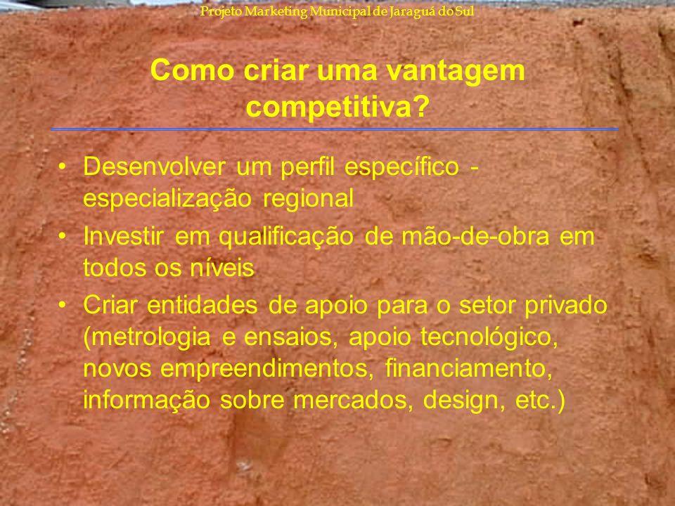 Projeto Marketing Municipal de Jaraguá do Sul Como criar uma vantagem competitiva? Desenvolver um perfil específico - especialização regional Investir
