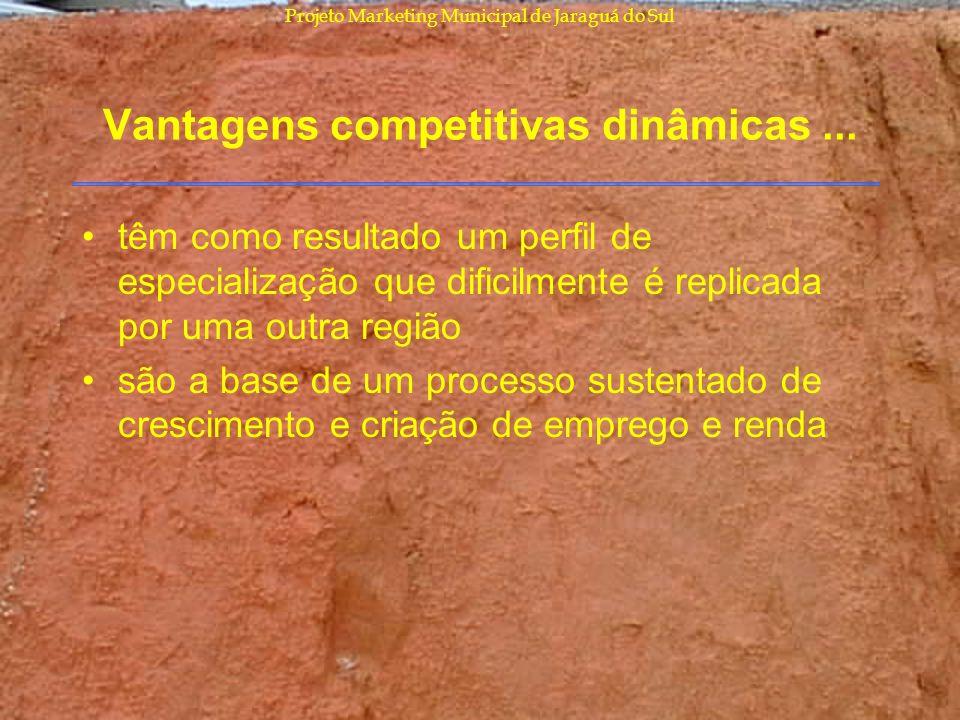 Projeto Marketing Municipal de Jaraguá do Sul Vantagens competitivas dinâmicas... têm como resultado um perfil de especialização que dificilmente é re