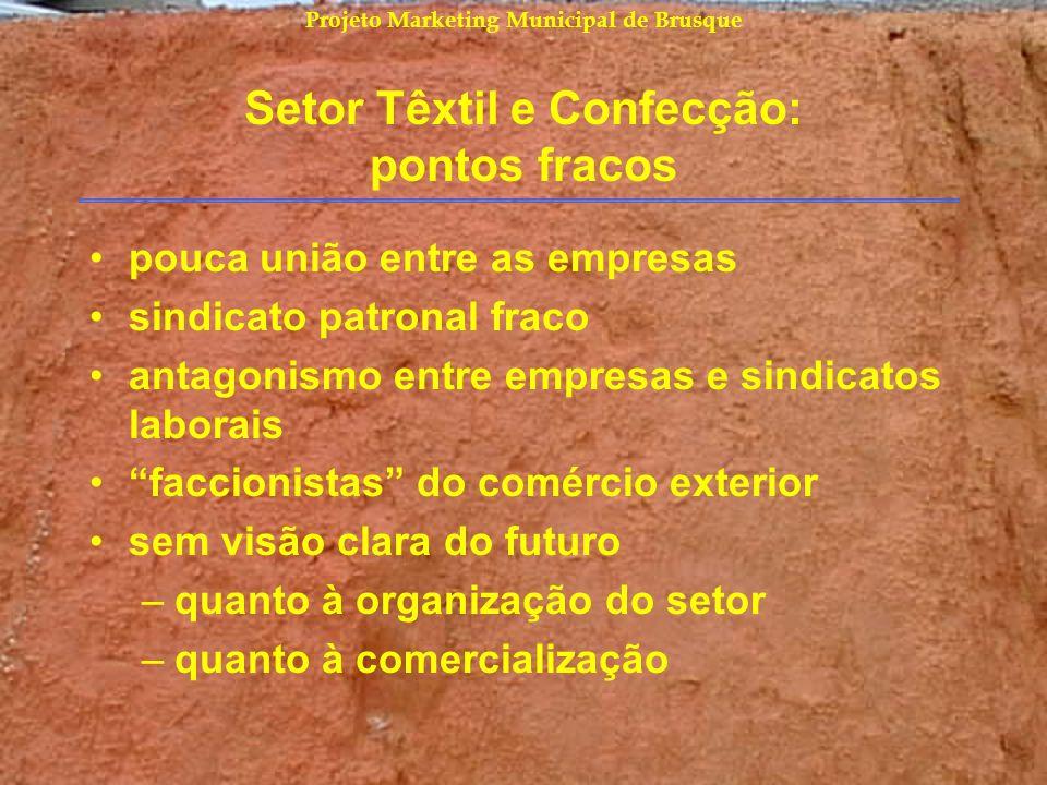 Projeto Marketing Municipal de Brusque Setor Têxtil e Confecção: pontos fracos pouca união entre as empresas sindicato patronal fraco antagonismo entr